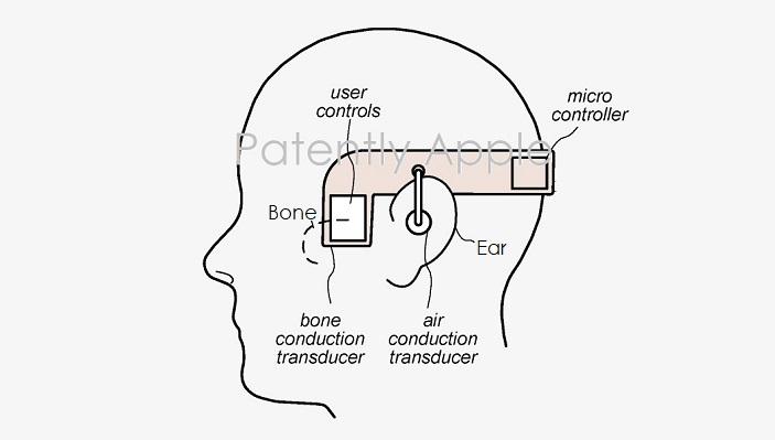 苹果新专利曝光:搭配AR眼镜使用的骨传导音频系统