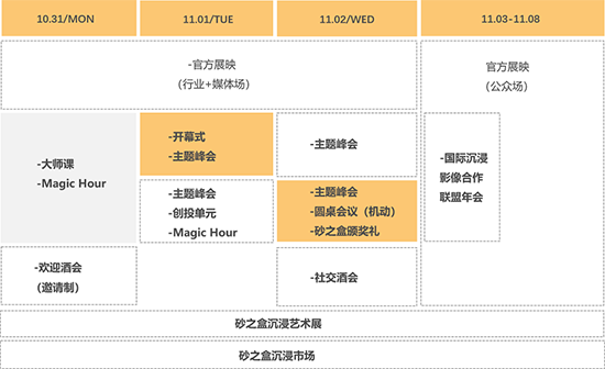 SIF 2020新闻发布会在杭州召开,44部威尼斯VR作品展映