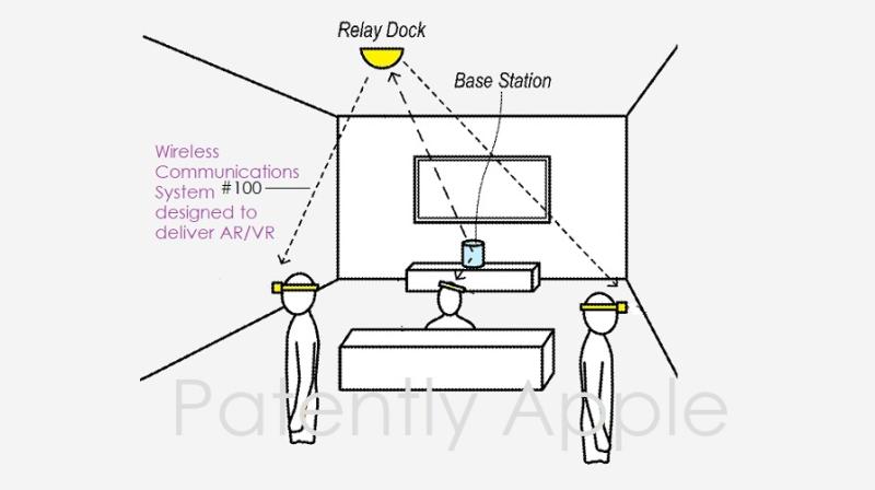 苹果无线通信系统新专利曝光:能以1Gbps速度向头戴设备传输AR/VR内容