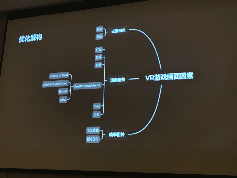 伊酷科技技术合伙人朱稼萌:Unreal Engine VR移动端的优化