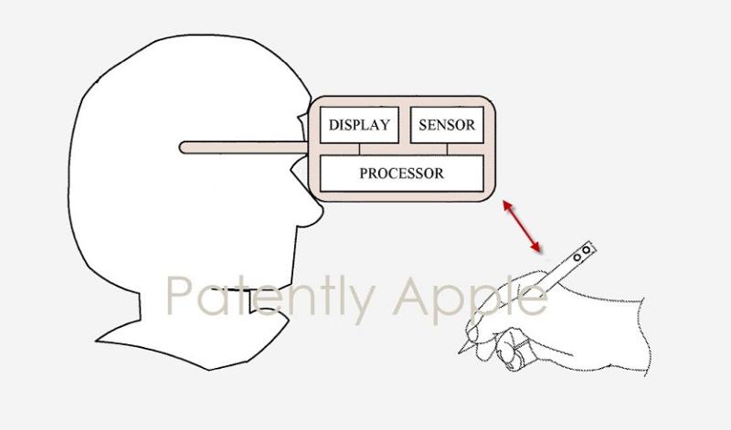 苹果新专利:Apple Pencil或将配备多个摄像头,以搭配智能眼镜或HMD使用