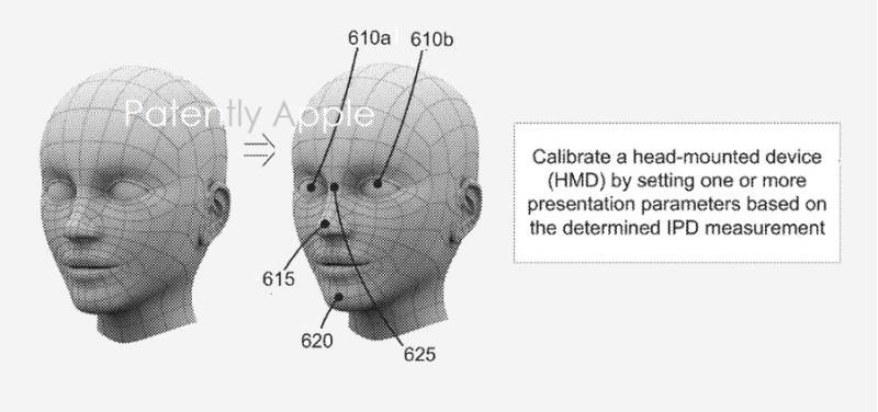 苹果新专利:未来HMD可自动校准IPD,以提供更优质AR/VR体验