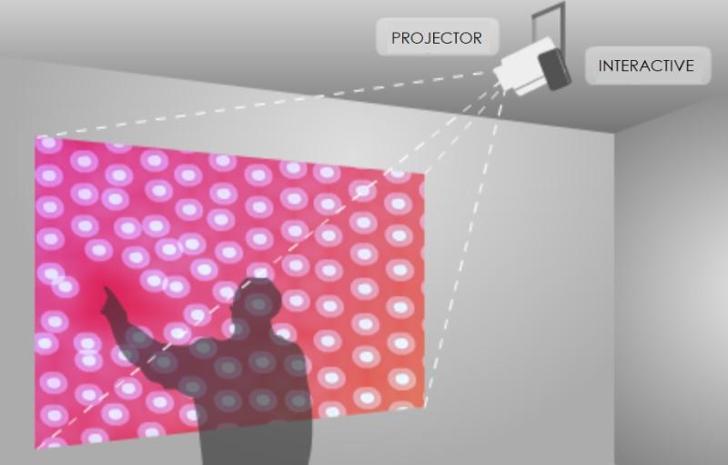 苹果新专利曝光:交互式激光投影系统,可搭配MR头显使用