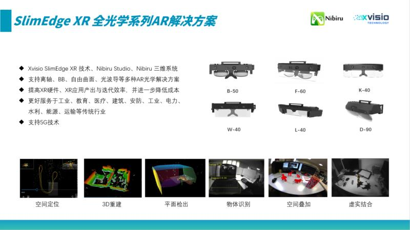 搭载Nibiru Studio的Xvisio SlimEdge XR 全光学系列AR解决方案隆重发布