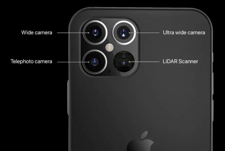 LiDAR效果实测!对苹果AR生态与AR眼镜有何意义?