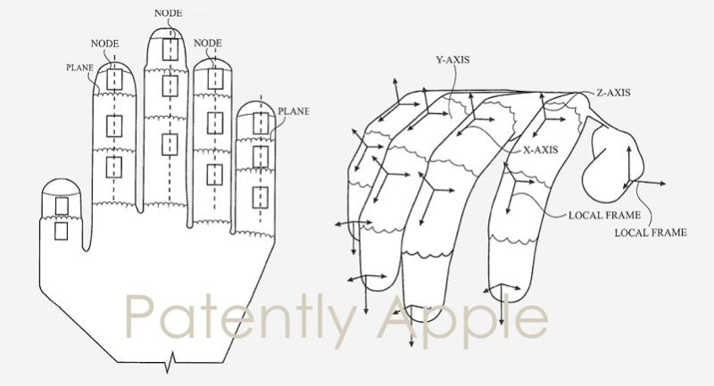 苹果VR手套专利曝光:基于IMU,由智能织物构成并可检测手指运动