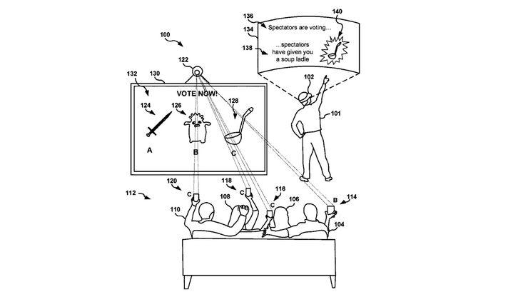 索尼PSVR新专利:支持观众与VR玩家互动,并参与游戏体验