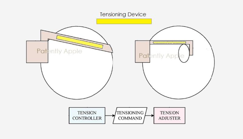 苹果头显新专利:佩戴时可自动调节张力,以提供正确显示位置增强体验