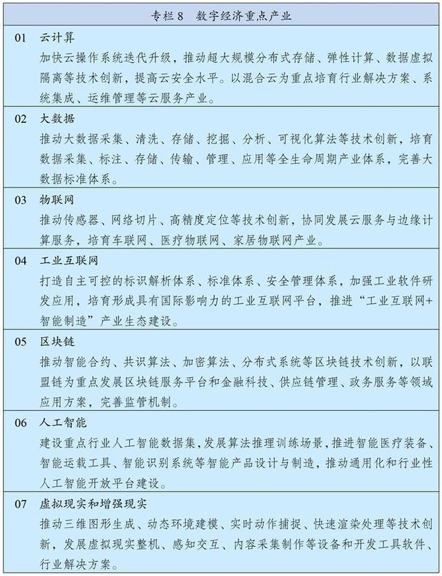 "AR/VR产业被""十四五""规划纲要列为数字经济重点产业"