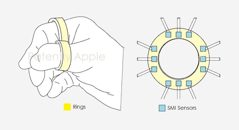 苹果智能指环专利曝光:配备SMI传感器,可搭配MR头显及应用使用
