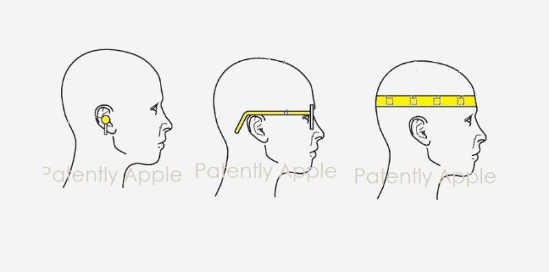 苹果新专利:未来眼镜将配备定向触觉输出系统,可引导用户识别虚拟对象方向