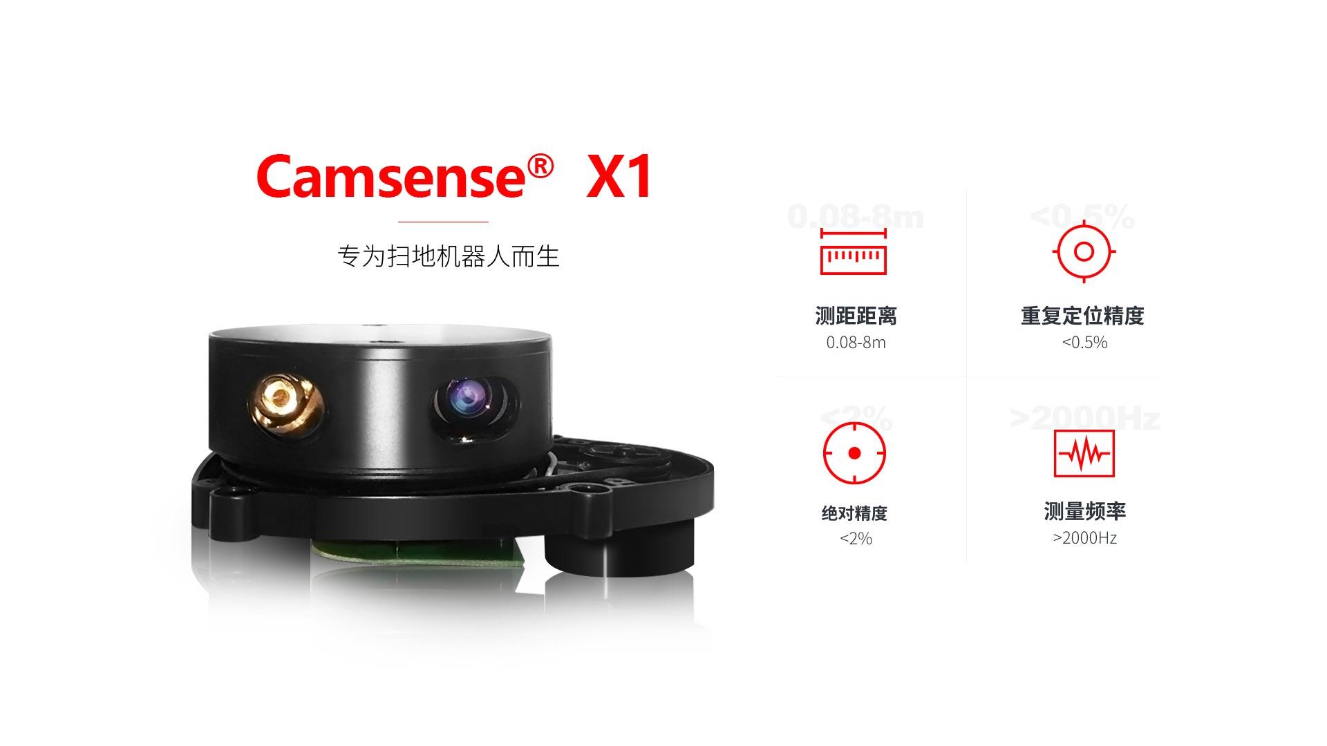 Camsense欢创科技再获近亿元B+轮融资