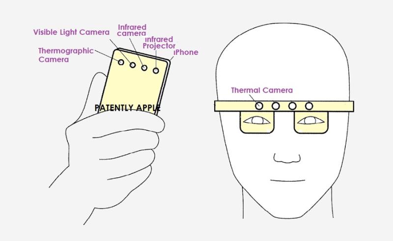 苹果新专利:可用于头显设备的热敏触摸技术,能将任何表面转变为触摸屏
