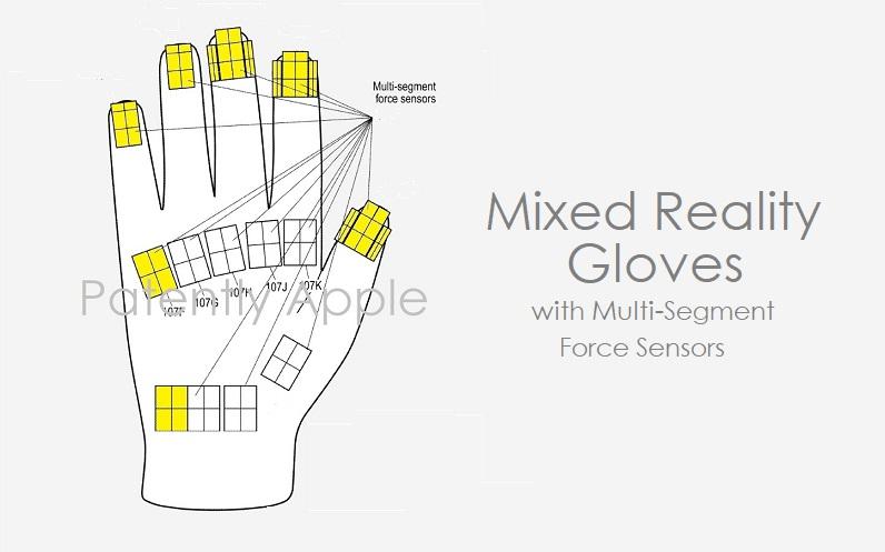 苹果MR手套专利曝光:配备多段力传感器,可为MR应用采集数据