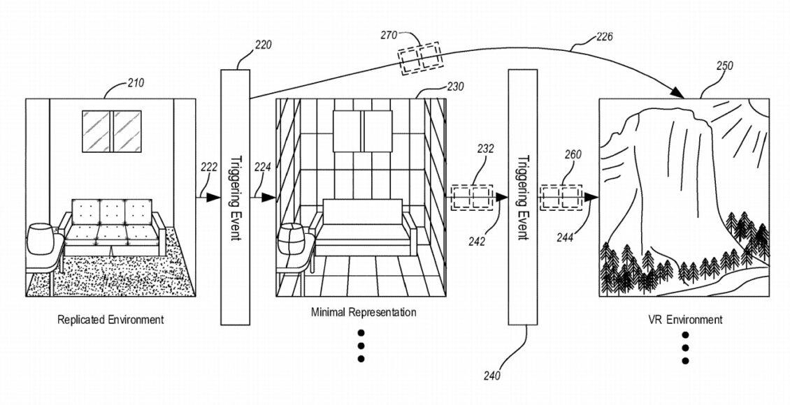 微软专利:建议在VR中对真实物体进行实时检测和渲染