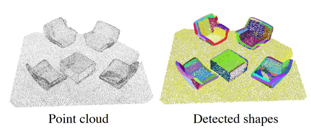 Facebook研究人员提出无需空间标注的3D空间识别方法WyPR