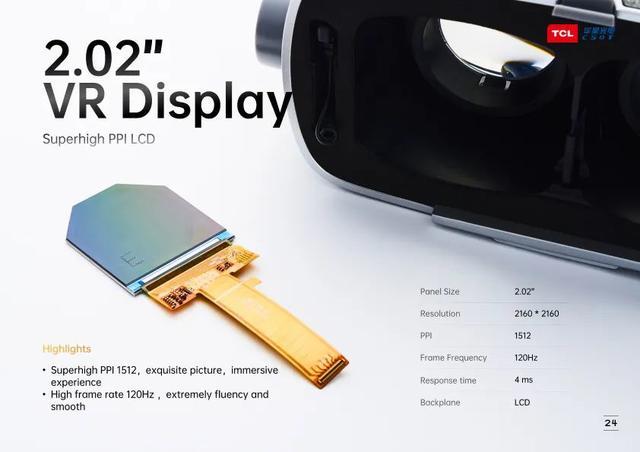 PPI高达1512,TCL华星推出首款LCD VR显示屏
