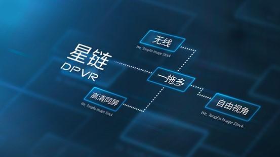 """大朋VR""""星链""""取得技术突破,未来将实现""""多拖多""""方案"""