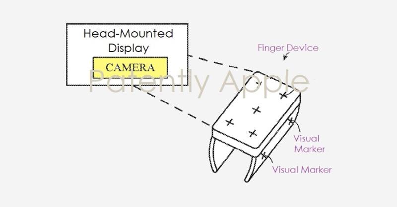 苹果新专利:与AR/MR头显搭配使用的指环设备,可识别用户手势并提供触觉反馈