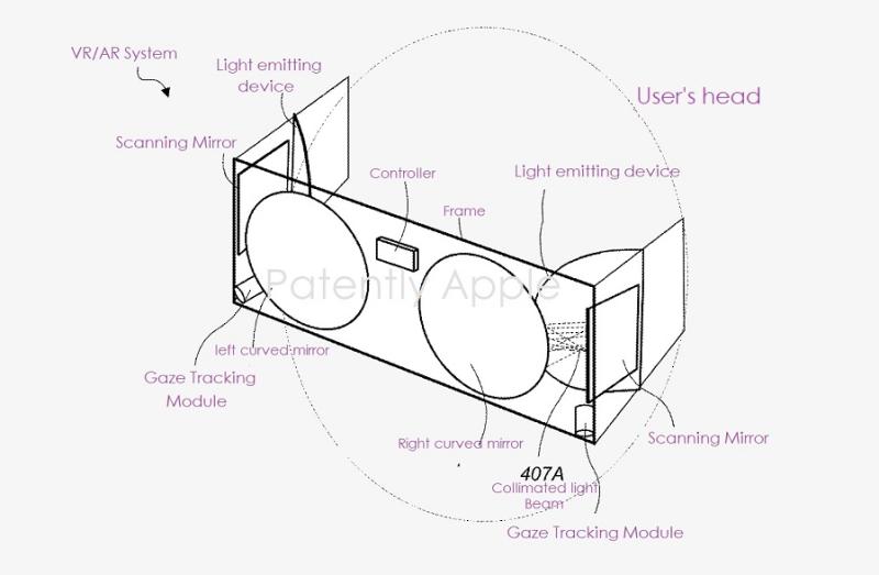 苹果新专利:其MR头显或配备动态聚焦3D显示器,可将图像直接投射至用户视网膜