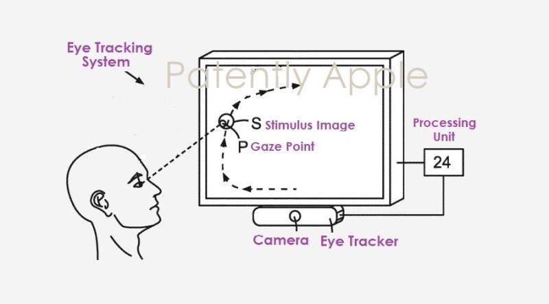 苹果两项新专利曝光:涵盖为未来眼镜设计的眼动追踪系统及Memoji