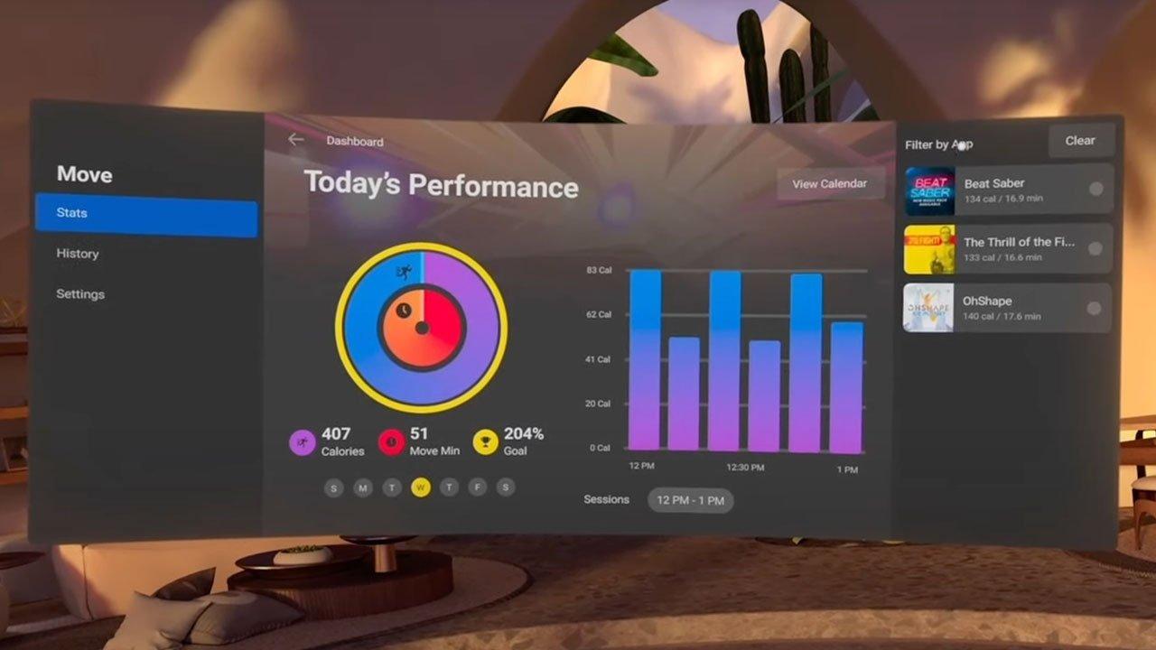 Facebook或有意将Oculus Move的运动数据同步到Apple Health