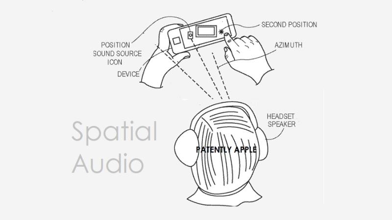 苹果新专利:HMD或将配备空间音频系统,可将音频与实际环境相结合增强沉浸感