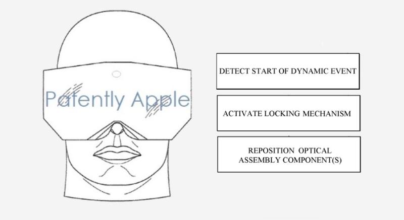 苹果多项HMD新专利曝光:涵盖头部调解系统、眼动追踪校准及可调节光学透镜