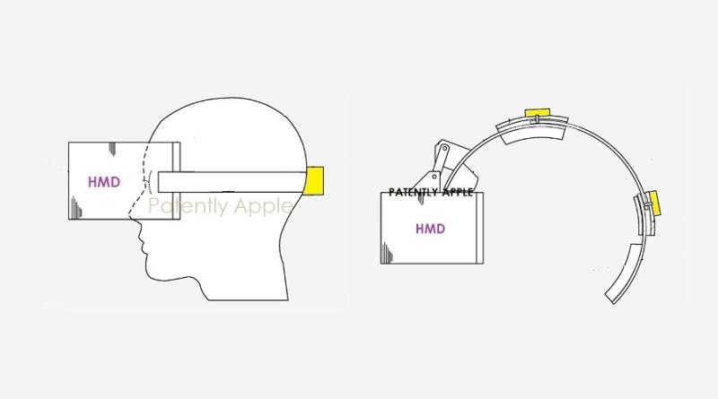 苹果更新其电动可调式HMD系统专利,强调增加手部传感器