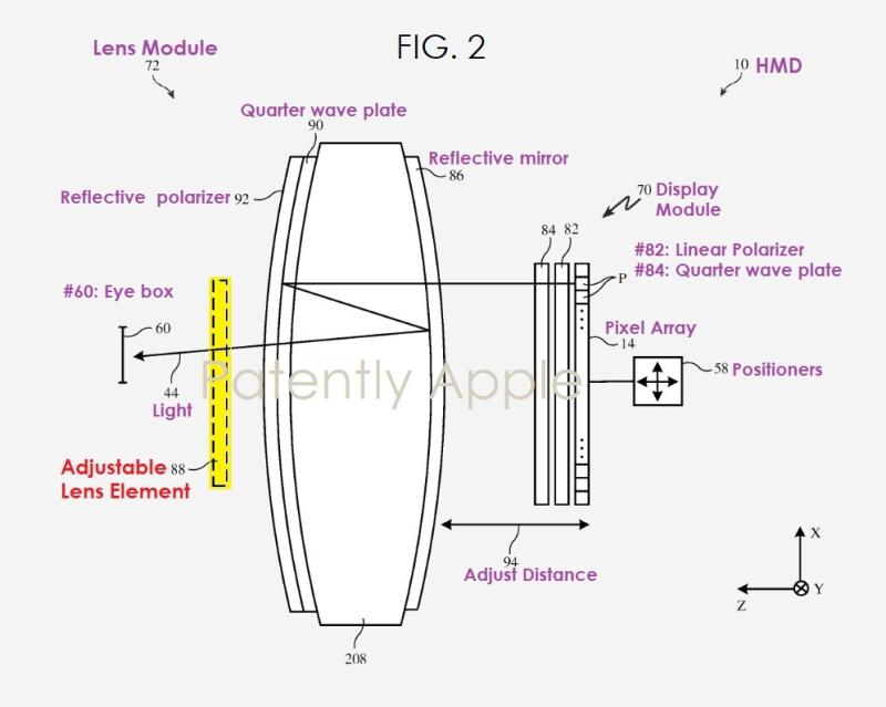 苹果新专利:未来HMD将配备可调节透镜系统,以适应视力有缺陷的用户