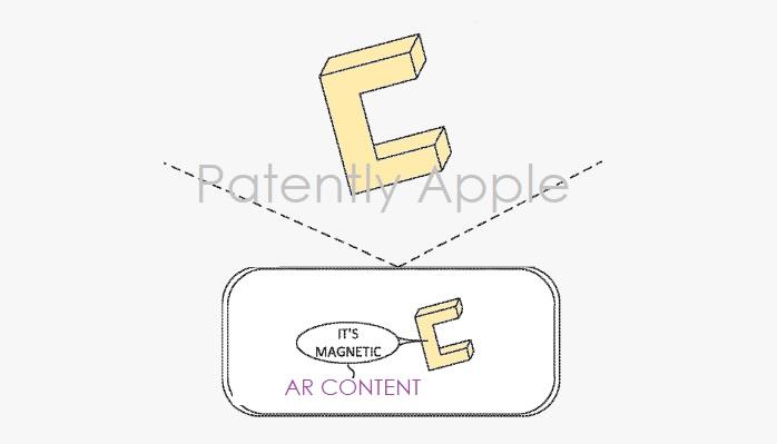 苹果三项新专利曝光,涉及用于VR/AR环境的应用程序及3D物体扫描