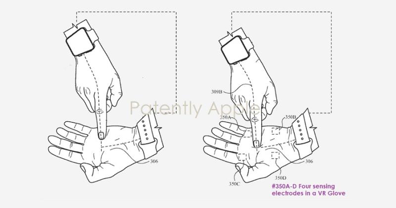 苹果新专利:HMD或将配备新输入系统,可检测手指接触及滑动手指等指令