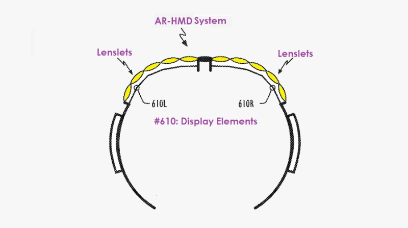 苹果新专利曝光:未来HMD或将采用体型更小、更轻薄的透镜系统设计