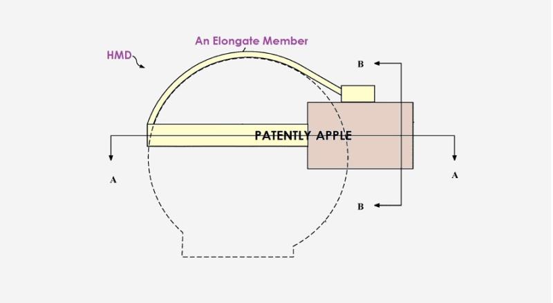 苹果新专利:未来HMD或配备运动检测装置,以确保头显与用户面部紧密贴合